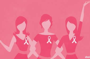 Increasing Your Survival Chances With Breast Cancer Quotes